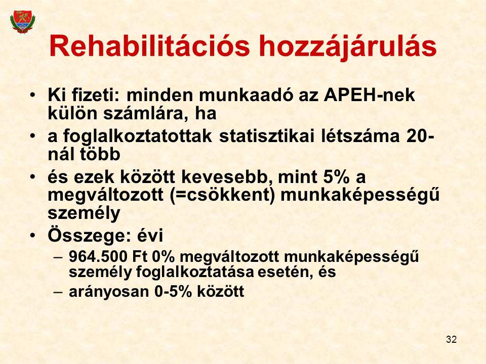 32 Rehabilitációs hozzájárulás Ki fizeti: minden munkaadó az APEH-nek külön számlára, ha a foglalkoztatottak statisztikai létszáma 20- nál több és ezek között kevesebb, mint 5% a megváltozott (=csökkent) munkaképességű személy Összege: évi –964.500 Ft 0% megváltozott munkaképességű személy foglalkoztatása esetén, és –arányosan 0-5% között