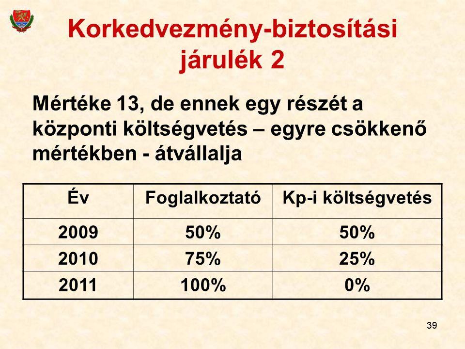 39 Korkedvezmény-biztosítási járulék 2 ÉvFoglalkoztatóKp-i költségvetés 200950% 201075%25% 2011100%0% Mértéke 13, de ennek egy részét a központi költségvetés – egyre csökkenő mértékben - átvállalja