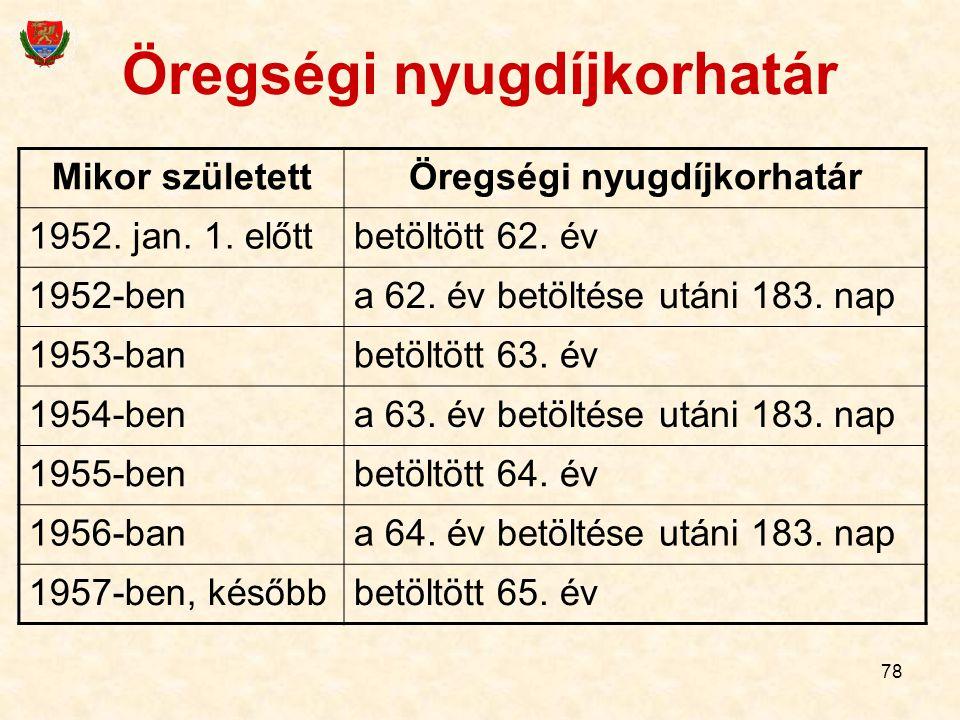 78 Öregségi nyugdíjkorhatár Mikor születettÖregségi nyugdíjkorhatár 1952.