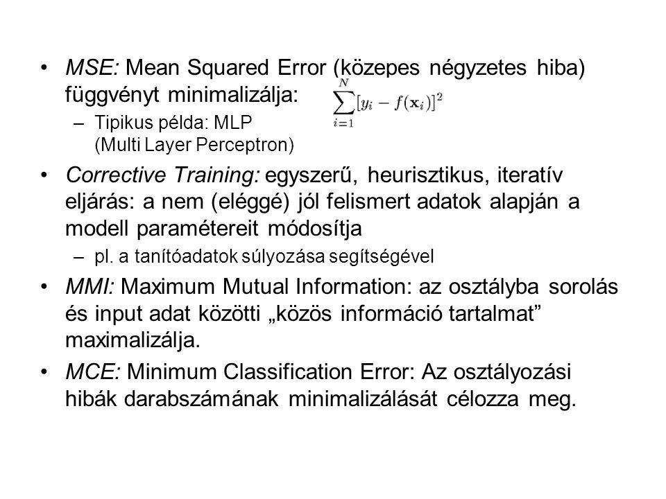 MSE: Mean Squared Error (közepes négyzetes hiba) függvényt minimalizálja: –Tipikus példa: MLP (Multi Layer Perceptron) Corrective Training: egyszerű,