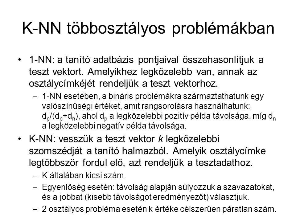 K-NN többosztályos problémákban 1-NN: a tanító adatbázis pontjaival összehasonlítjuk a teszt vektort. Amelyikhez legközelebb van, annak az osztálycímk