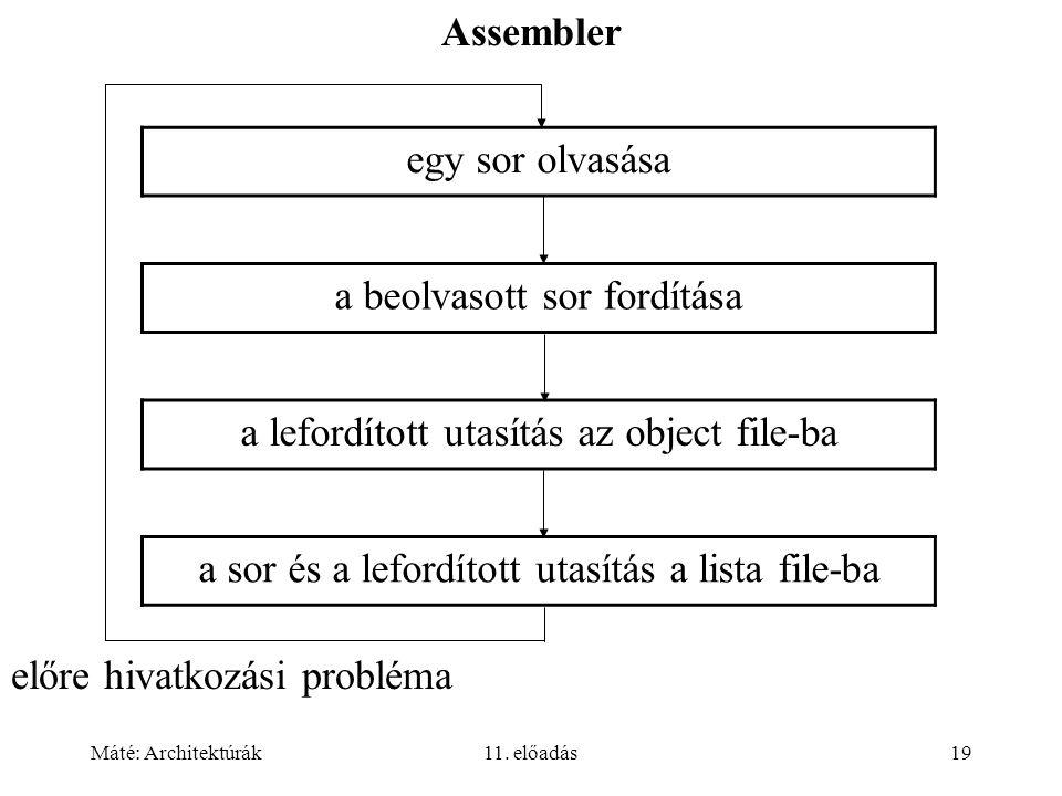 Máté: Architektúrák11. előadás19 Assembler előre hivatkozási probléma egy sor olvasása a beolvasott sor fordítása a lefordított utasítás az object fil