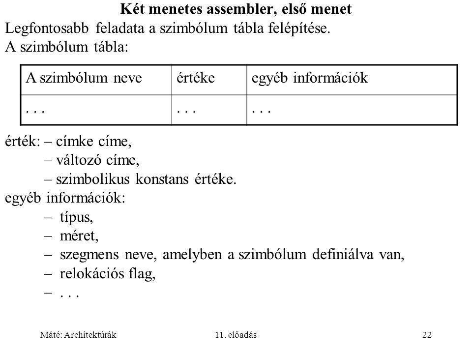 Máté: Architektúrák11. előadás22 Két menetes assembler, első menet Legfontosabb feladata a szimbólum tábla felépítése. A szimbólum tábla: érték:– címk