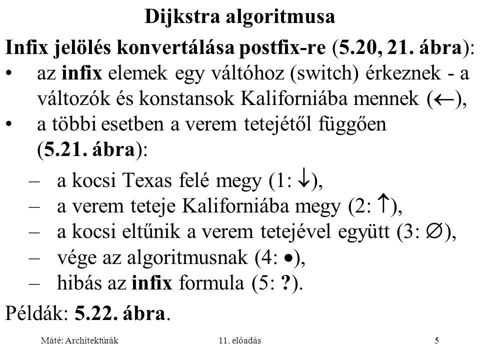 Máté: Architektúrák11. előadás5 Dijkstra algoritmusa Infix jelölés konvertálása postfix-re (5.20, 21. ábra): az infix elemek egy váltóhoz (switch) érk