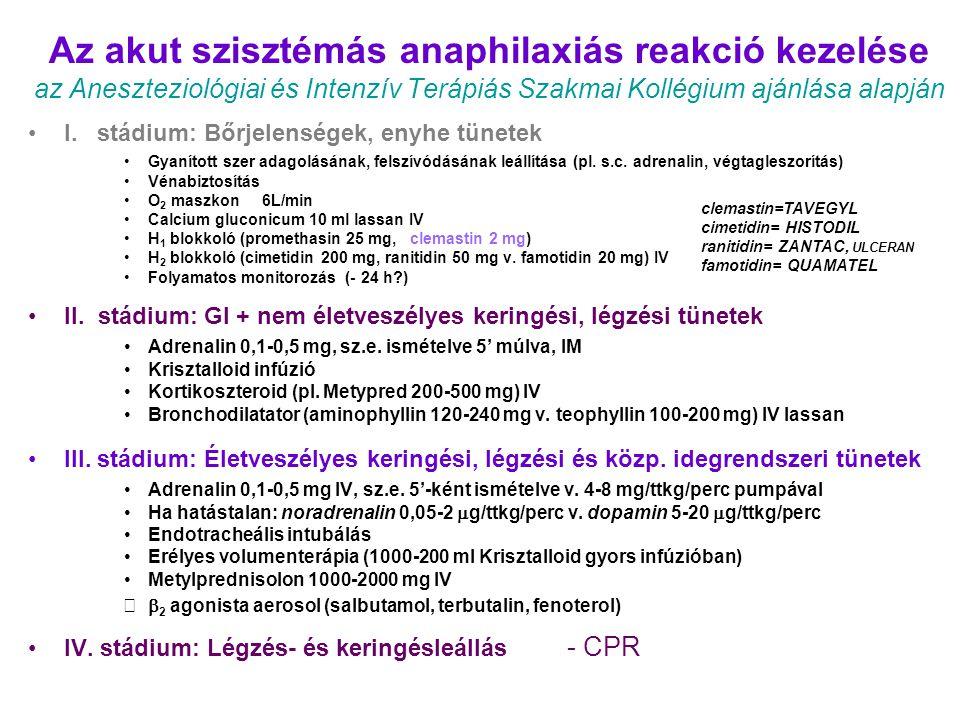 Az akut szisztémás anaphilaxiás reakció kezelése az Aneszteziológiai és Intenzív Terápiás Szakmai Kollégium ajánlása alapján I. stádium: Bőrjelenségek