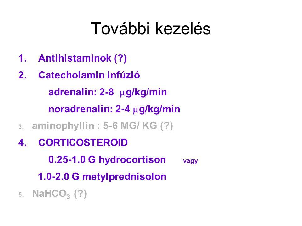 További kezelés 1.Antihistaminok (?) 2.Catecholamin infúzió adrenalin: 2-8  g/kg/min noradrenalin: 2-4  g/kg/min 3. aminophyllin : 5-6 MG/ KG (?) 4.