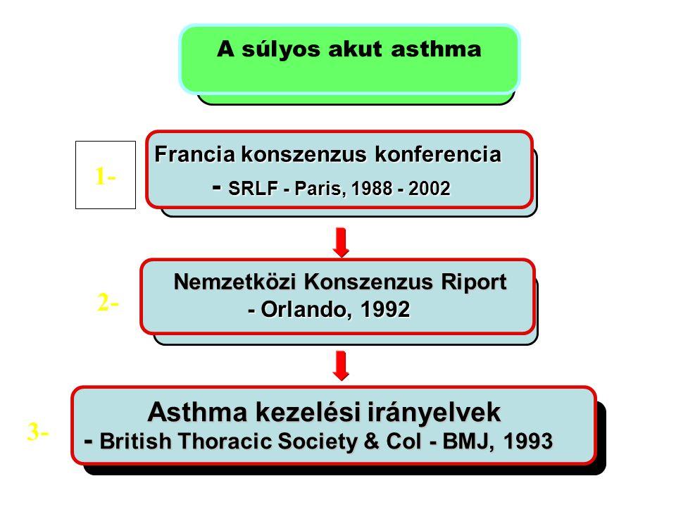 A súlyos akut asthma Francia konszenzus konferencia - SRLF - Paris, 1988 - 2002 Asthma kezelési irányelvek Asthma kezelési irányelvek - British Thorac