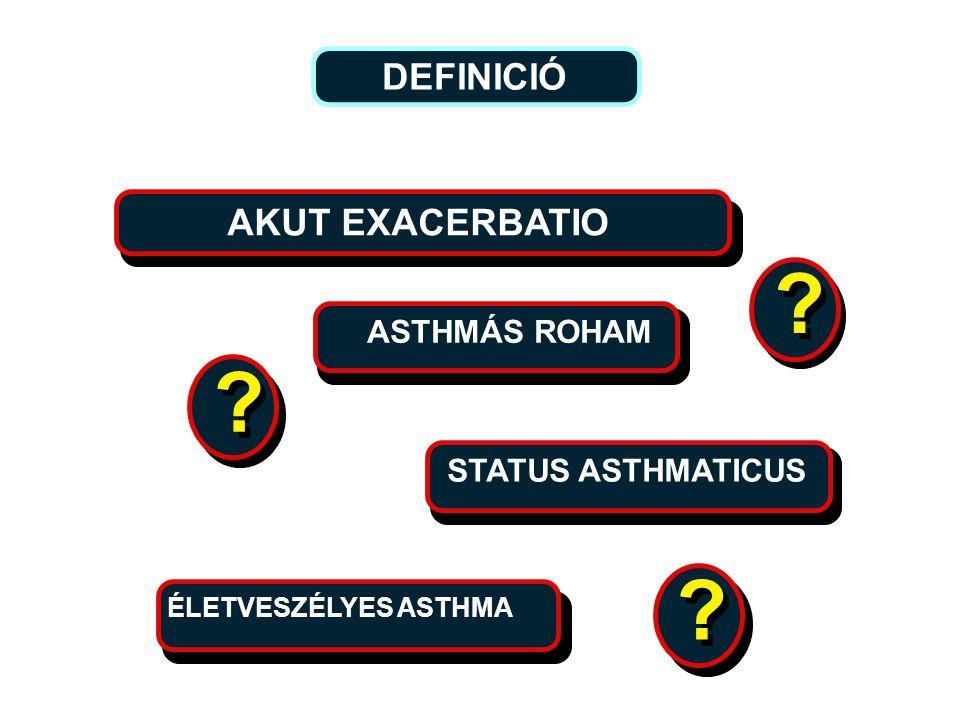 DEFINICIÓ AKUT EXACERBATIO ASTHMÁS ROHAM STATUS ASTHMATICUS ÉLETVESZÉLYES ASTHMA ? ? ? ? ? ? 7
