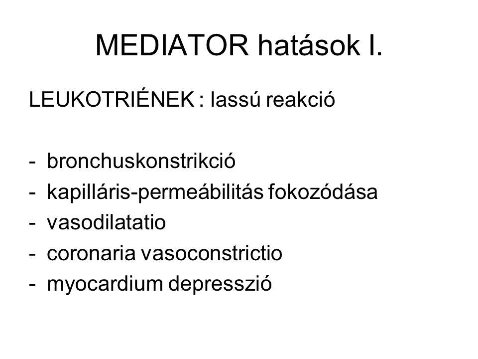MEDIATOR hatások I. LEUKOTRIÉNEK : lassú reakció -bronchuskonstrikció -kapilláris-permeábilitás fokozódása -vasodilatatio -coronaria vasoconstrictio -