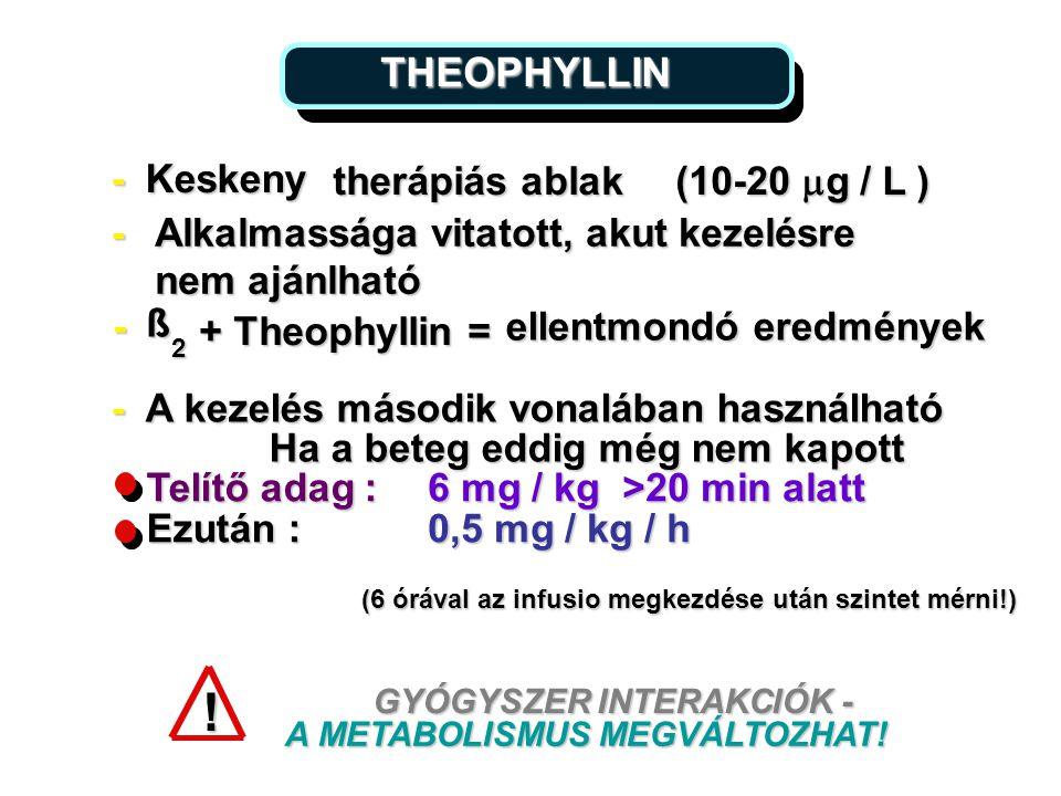 THEOPHYLLIN -Keskeny therápiás ablak therápiás ablak (10-20  g / L ) (10-20  g / L ) - Alkalmassága vitatott, akut kezelésre nem ajánlható - ß 2 + T