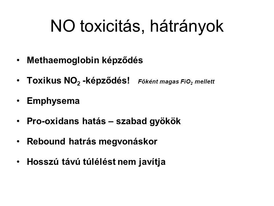 NO toxicitás, hátrányok Methaemoglobin képződés Toxikus NO 2 -képződés! Főként magas FiO 2 mellett Emphysema Pro-oxidans hatás – szabad gyökök Rebound
