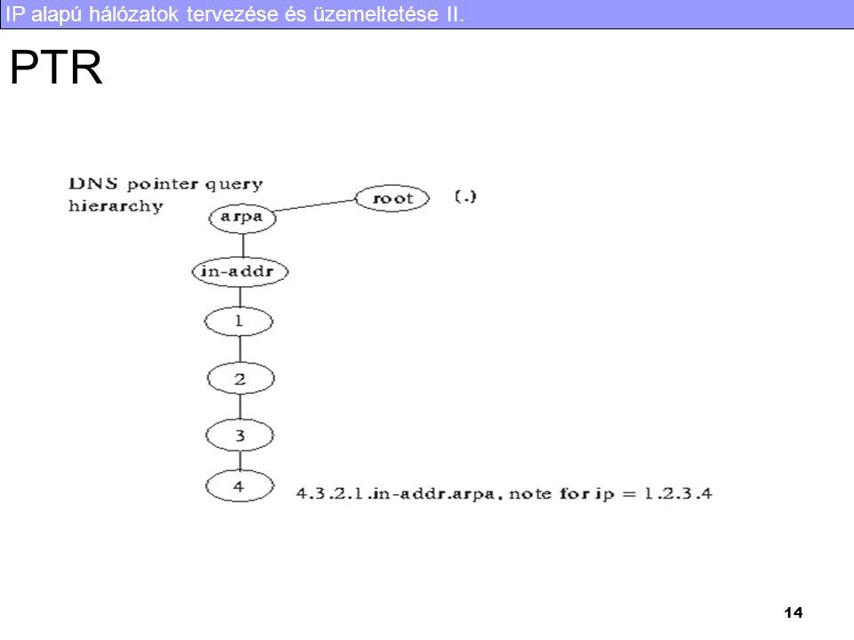 IP alapú hálózatok tervezése és üzemeltetése II. 14 PTR