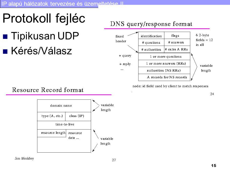 IP alapú hálózatok tervezése és üzemeltetése II. 15 Protokoll fejléc Tipikusan UDP Kérés/Válasz
