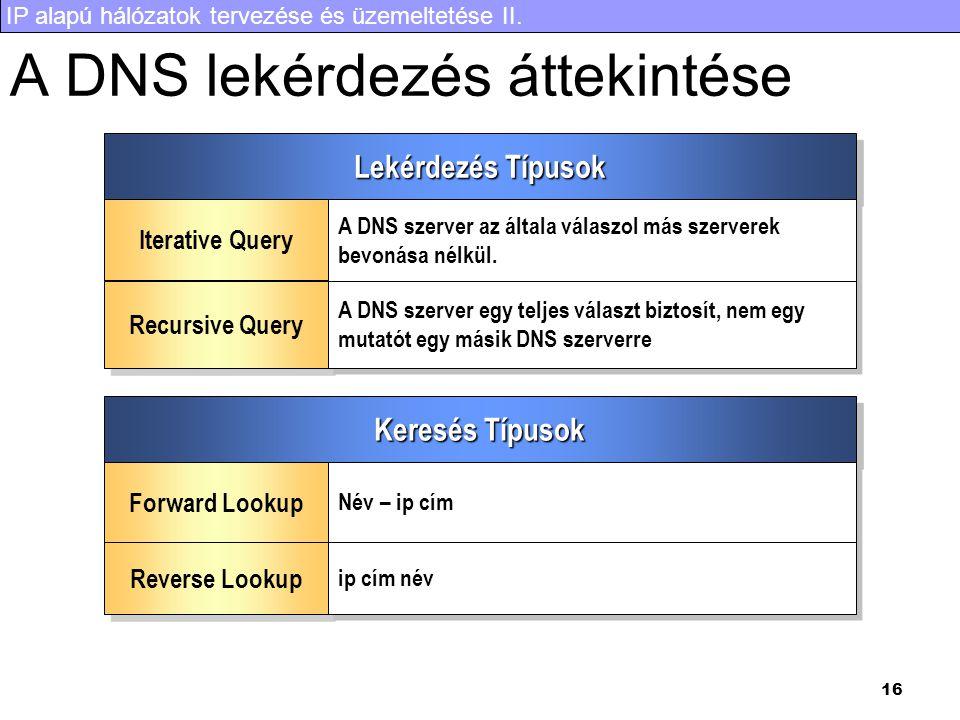 IP alapú hálózatok tervezése és üzemeltetése II. 16 A DNS lekérdezés áttekintése Lekérdezés Típusok Iterative Query A DNS szerver az általa válaszol m