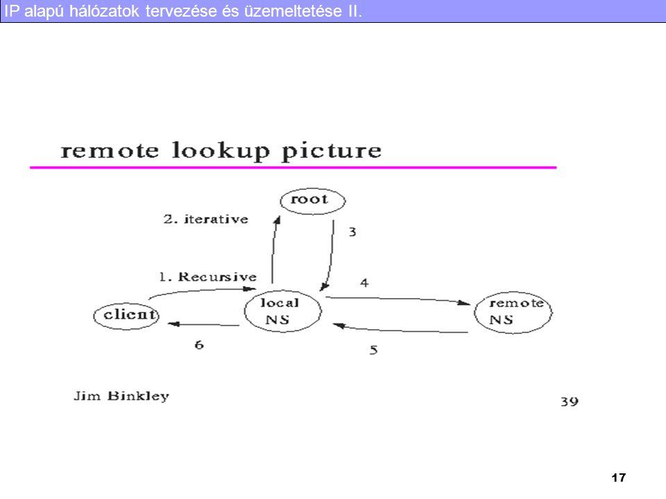 IP alapú hálózatok tervezése és üzemeltetése II. 17