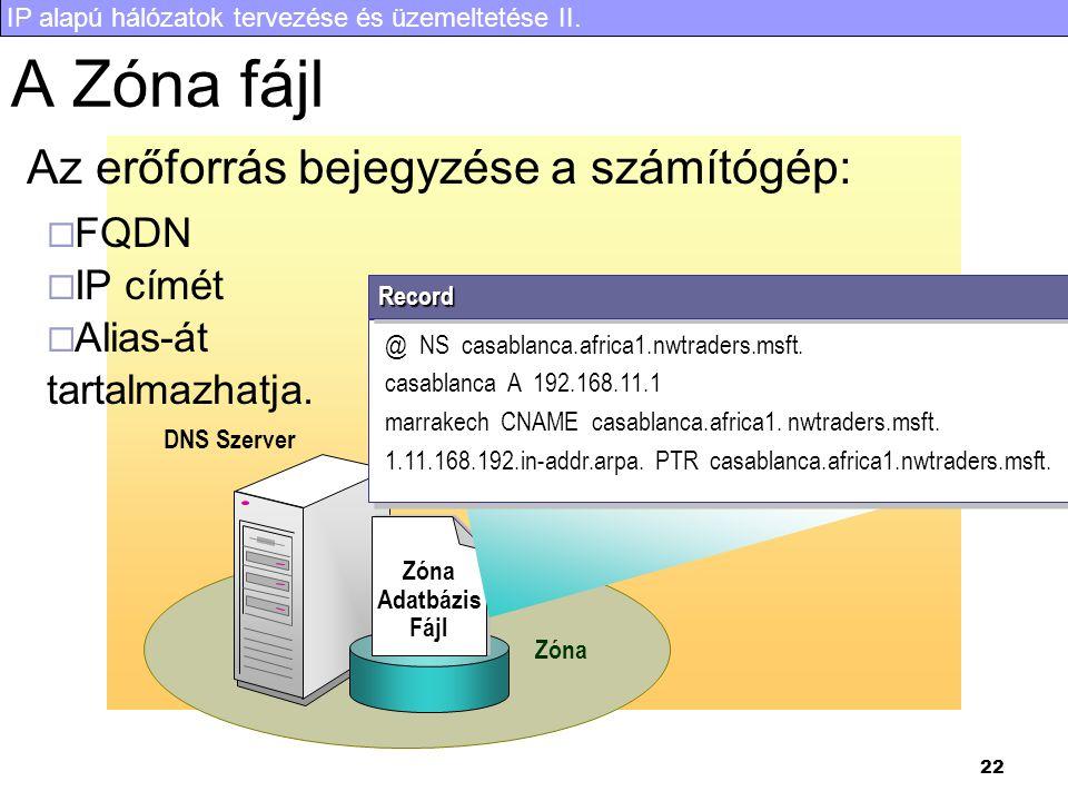 IP alapú hálózatok tervezése és üzemeltetése II. 22 A Zóna fájl Az erőforrás bejegyzése a számítógép:  FQDN  IP címét  Alias-át tartalmazhatja. Zón