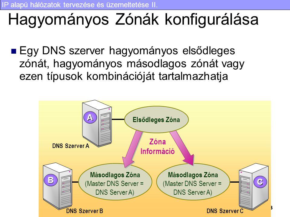 IP alapú hálózatok tervezése és üzemeltetése II. 23 Hagyományos Zónák konfigurálása Egy DNS szerver hagyományos elsődleges zónát, hagyományos másodlag