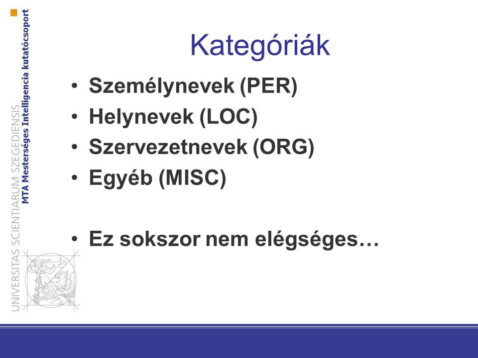 Kategóriák Személynevek (PER) Helynevek (LOC) Szervezetnevek (ORG) Egyéb (MISC) Ez sokszor nem elégséges…
