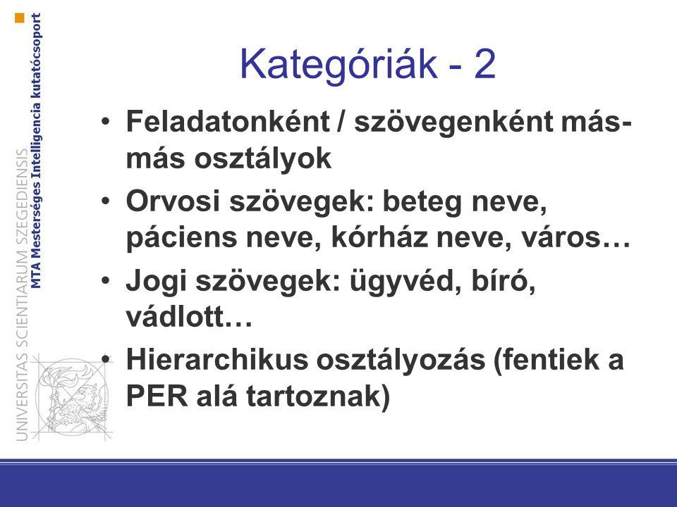 Kategóriák - 2 Feladatonként / szövegenként más- más osztályok Orvosi szövegek: beteg neve, páciens neve, kórház neve, város… Jogi szövegek: ügyvéd, bíró, vádlott… Hierarchikus osztályozás (fentiek a PER alá tartoznak)