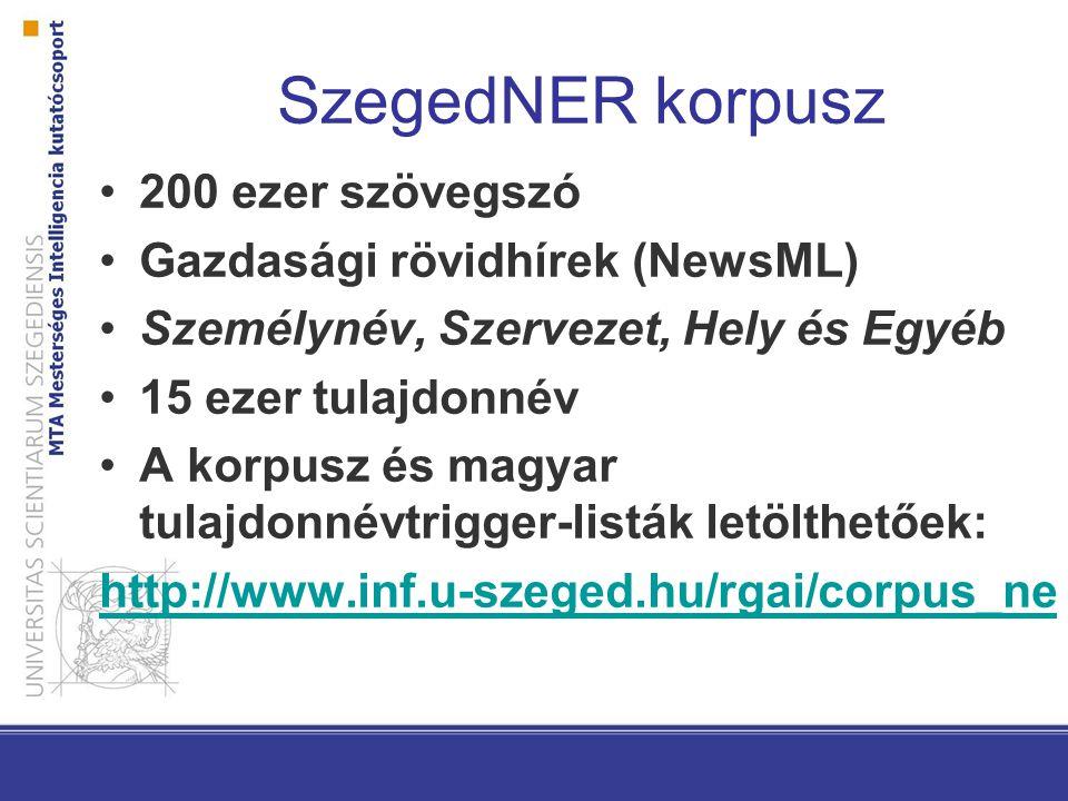 SzegedNER korpusz 200 ezer szövegszó Gazdasági rövidhírek (NewsML) Személynév, Szervezet, Hely és Egyéb 15 ezer tulajdonnév A korpusz és magyar tulajdonnévtrigger-listák letölthetőek: http://www.inf.u-szeged.hu/rgai/corpus_ne