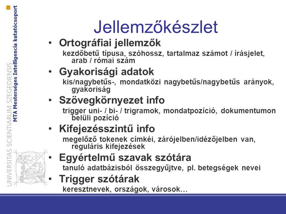 Jellemzőkészlet Ortográfiai jellemzők kezdőbetű típusa, szóhossz, tartalmaz számot / írásjelet, arab / római szám Gyakorisági adatok kis/nagybetűs-, mondatközi nagybetűs/nagybetűs arányok, gyakoriság Szövegkörnyezet info trigger uni- / bi- / trigramok, mondatpozíció, dokumentumon belüli pozíció Kifejezésszintű info megelőző tokenek címkéi, zárójelben/idézőjelben van, reguláris kifejezések Egyértelmű szavak szótára tanuló adatbázisból összegyűjtve, pl.