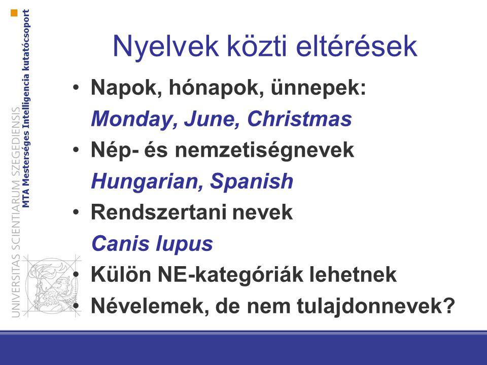 Nyelvek közti eltérések Napok, hónapok, ünnepek: Monday, June, Christmas Nép- és nemzetiségnevek Hungarian, Spanish Rendszertani nevek Canis lupus Külön NE-kategóriák lehetnek Névelemek, de nem tulajdonnevek?