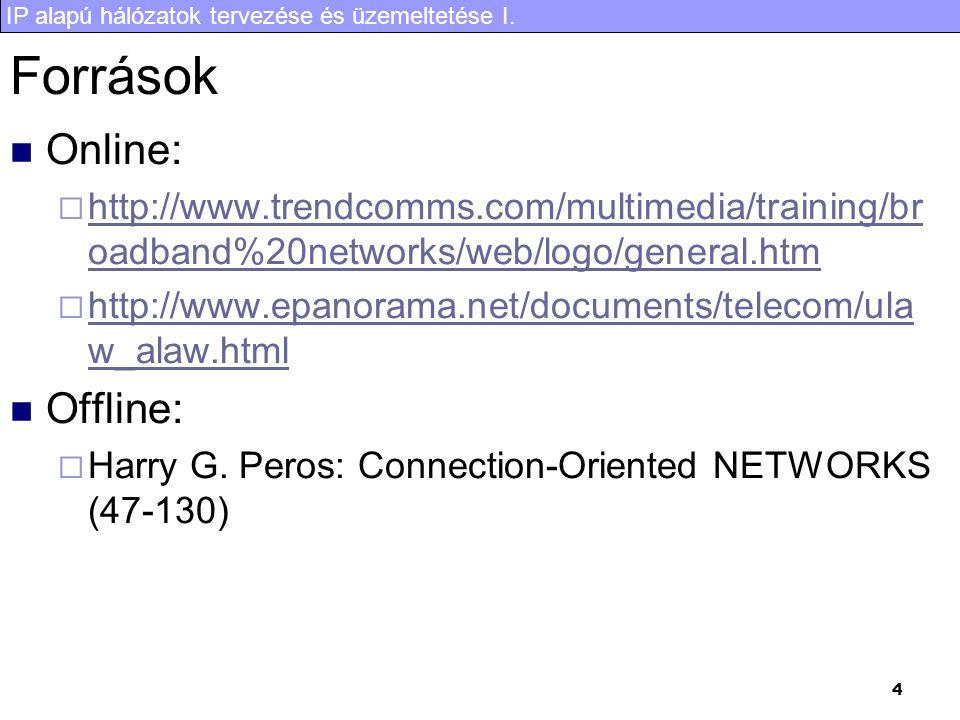 IP alapú hálózatok tervezése és üzemeltetése I. 25 SDH multiplexelés