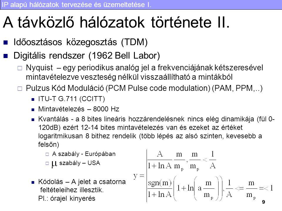 IP alapú hálózatok tervezése és üzemeltetése I.9 A távközlő hálózatok története II.