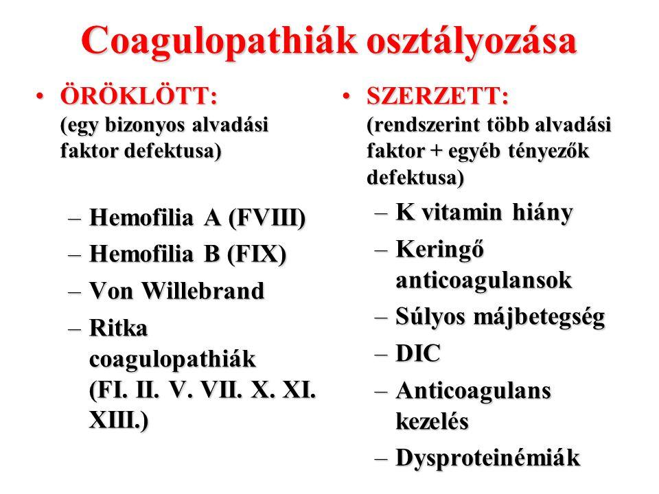 Coagulopathiák osztályozása ÖRÖKLÖTT: (egy bizonyos alvadási faktor defektusa)ÖRÖKLÖTT: (egy bizonyos alvadási faktor defektusa) –Hemofilia A (FVIII)