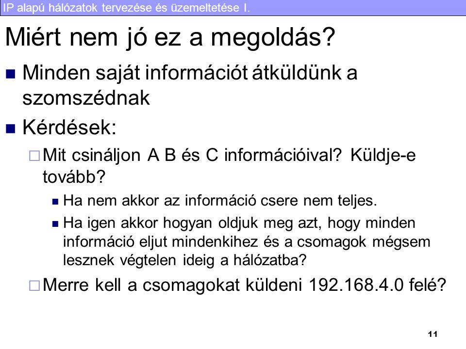 IP alapú hálózatok tervezése és üzemeltetése I. 11 Miért nem jó ez a megoldás? Minden saját információt átküldünk a szomszédnak Kérdések:  Mit csinál
