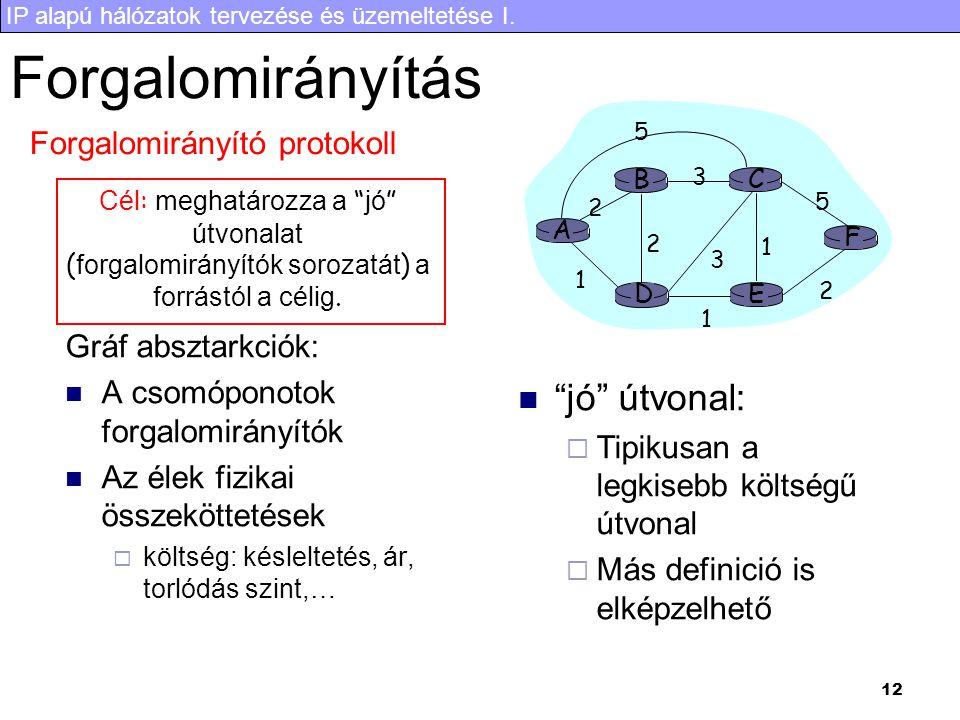 IP alapú hálózatok tervezése és üzemeltetése I. 12 Forgalomirányítás Gráf absztarkciók: A csomóponotok forgalomirányítók Az élek fizikai összeköttetés