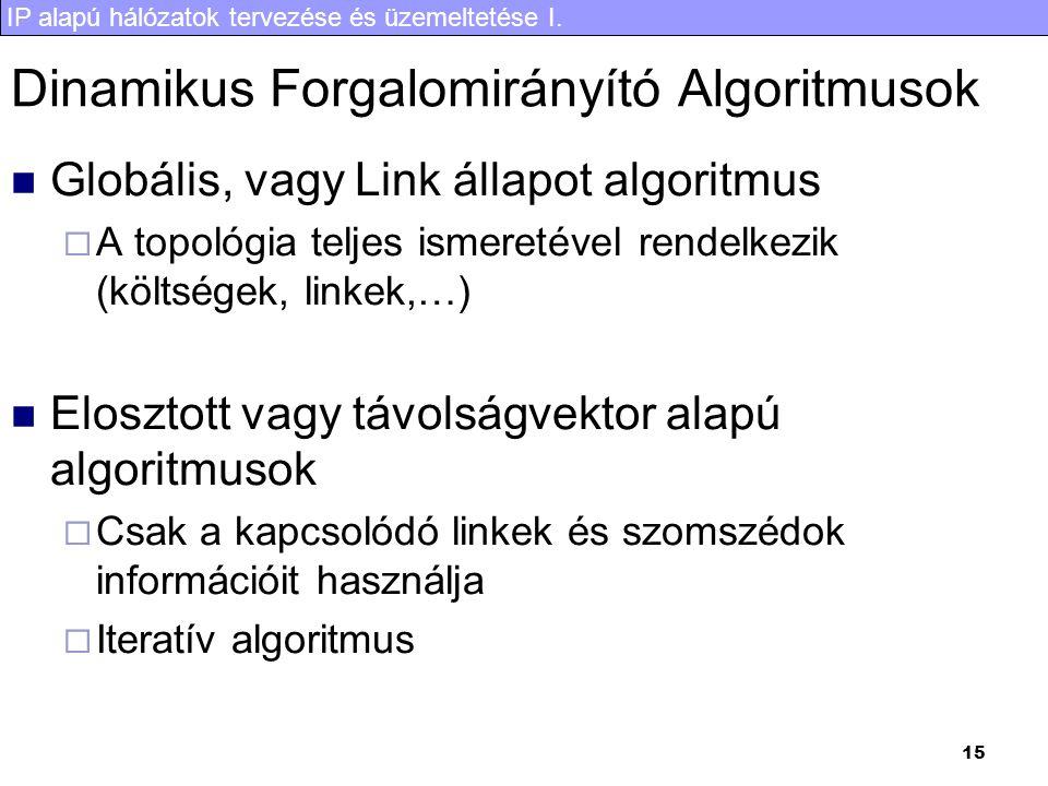 IP alapú hálózatok tervezése és üzemeltetése I. 15 Dinamikus Forgalomirányító Algoritmusok Globális, vagy Link állapot algoritmus  A topológia teljes