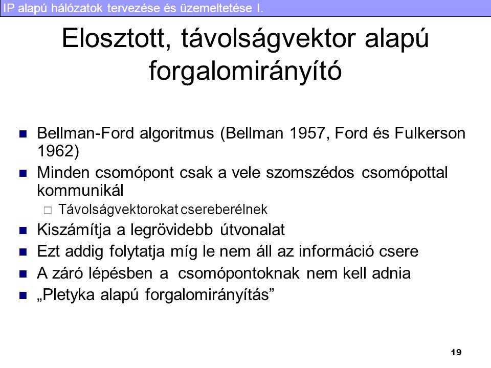 IP alapú hálózatok tervezése és üzemeltetése I. 19 Elosztott, távolságvektor alapú forgalomirányító Bellman-Ford algoritmus (Bellman 1957, Ford és Ful