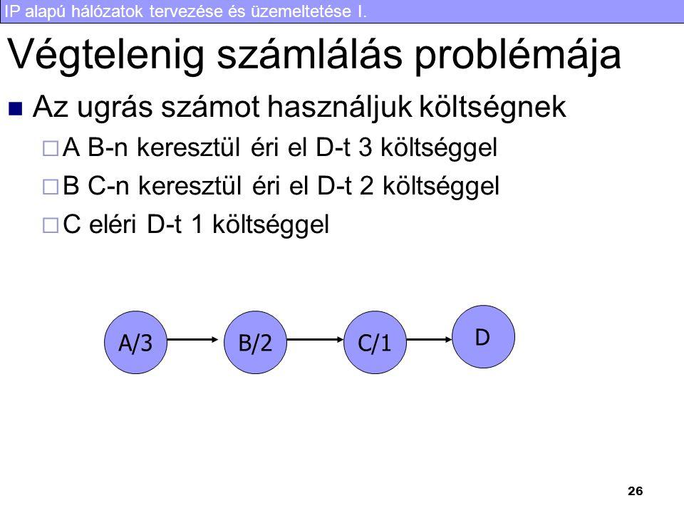 IP alapú hálózatok tervezése és üzemeltetése I. 26 Végtelenig számlálás problémája Az ugrás számot használjuk költségnek  A B-n keresztül éri el D-t