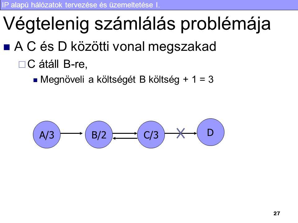 IP alapú hálózatok tervezése és üzemeltetése I. 27 Végtelenig számlálás problémája A C és D közötti vonal megszakad  C átáll B-re, Megnöveli a költsé