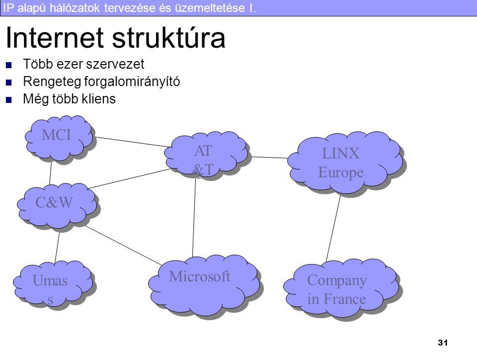 IP alapú hálózatok tervezése és üzemeltetése I. 31 Internet struktúra Több ezer szervezet Rengeteg forgalomirányító Még több kliens C&W Umas s Microso