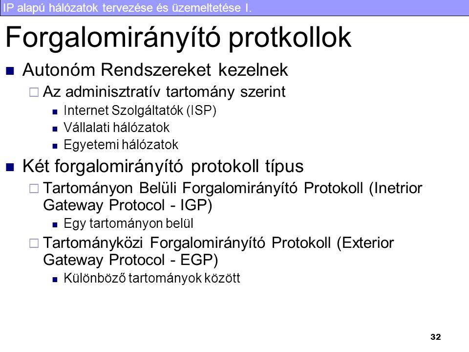 IP alapú hálózatok tervezése és üzemeltetése I. 32 Forgalomirányító protkollok Autonóm Rendszereket kezelnek  Az adminisztratív tartomány szerint Int