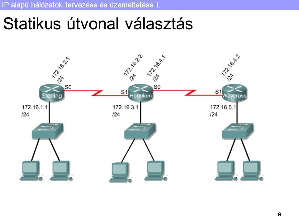 IP alapú hálózatok tervezése és üzemeltetése I. 9 Statikus útvonal választás