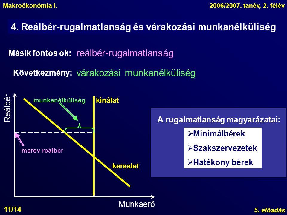Makroökonómia I.2006/2007.tanév, 2. félév 5. előadás 11/14 4.