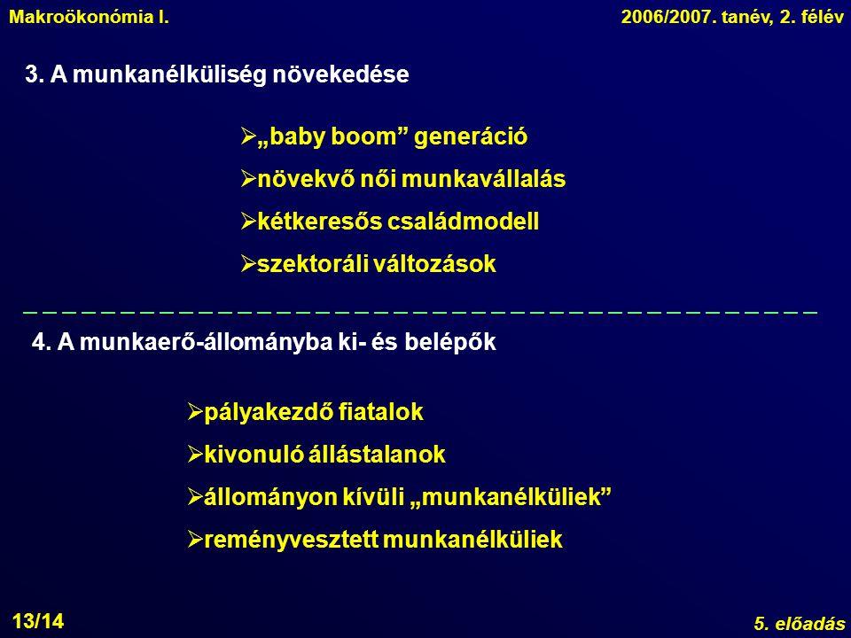 Makroökonómia I.2006/2007.tanév, 2. félév 5. előadás 13/14 3.