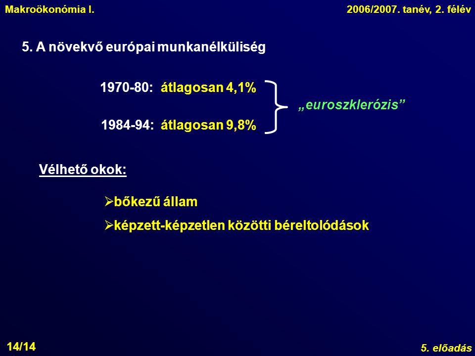 Makroökonómia I.2006/2007.tanév, 2. félév 5. előadás 14/14 5.