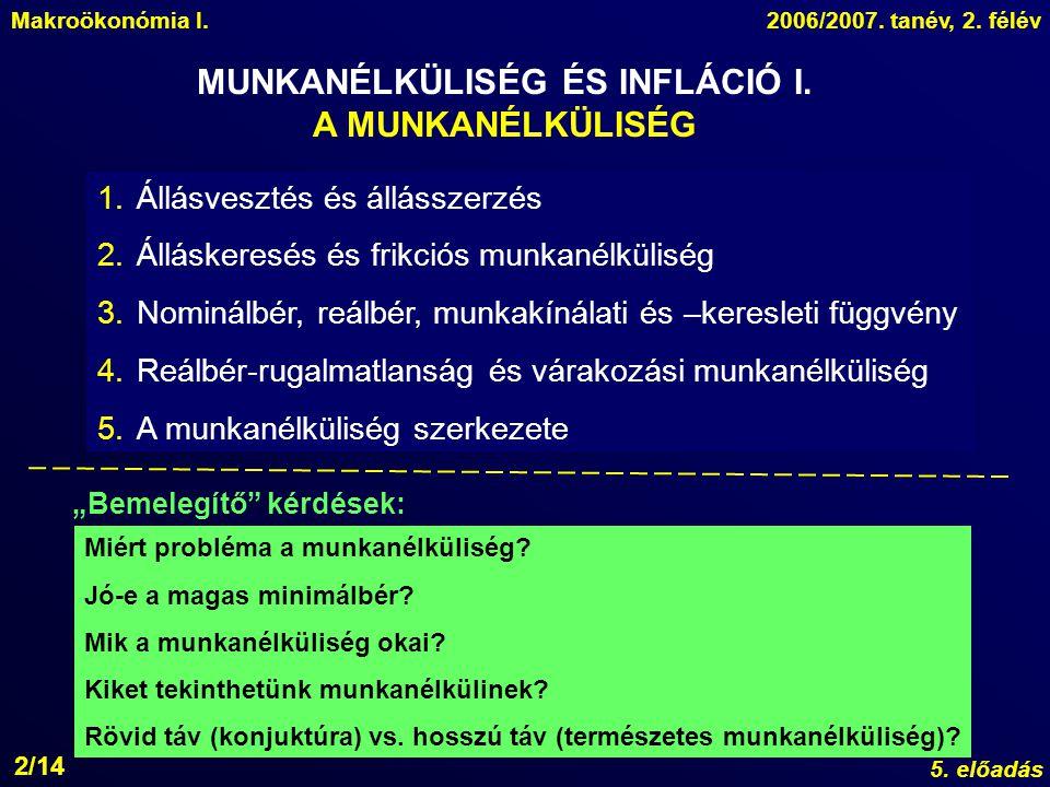 Makroökonómia I.2006/2007.tanév, 2. félév 5. előadás 3/14 1.