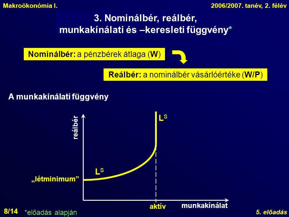 Makroökonómia I.2006/2007.tanév, 2. félév 5. előadás 8/14 3.