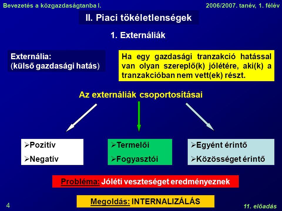 Bevezetés a közgazdaságtanba I.2006/2007. tanév, 1. félév 11. előadás 4 II. Piaci tökéletlenségek Externália: (külső gazdasági hatás) Ha egy gazdasági