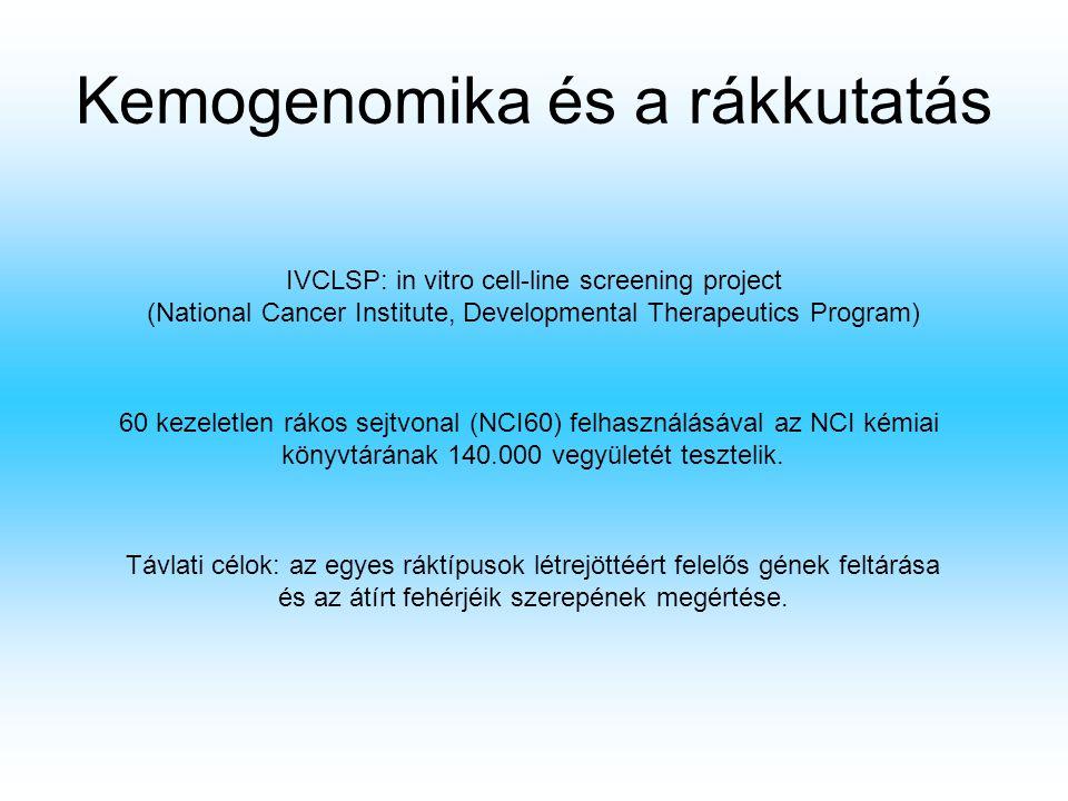 Kemogenomika és a rákkutatás IVCLSP: in vitro cell-line screening project (National Cancer Institute, Developmental Therapeutics Program) 60 kezeletlen rákos sejtvonal (NCI60) felhasználásával az NCI kémiai könyvtárának 140.000 vegyületét tesztelik.