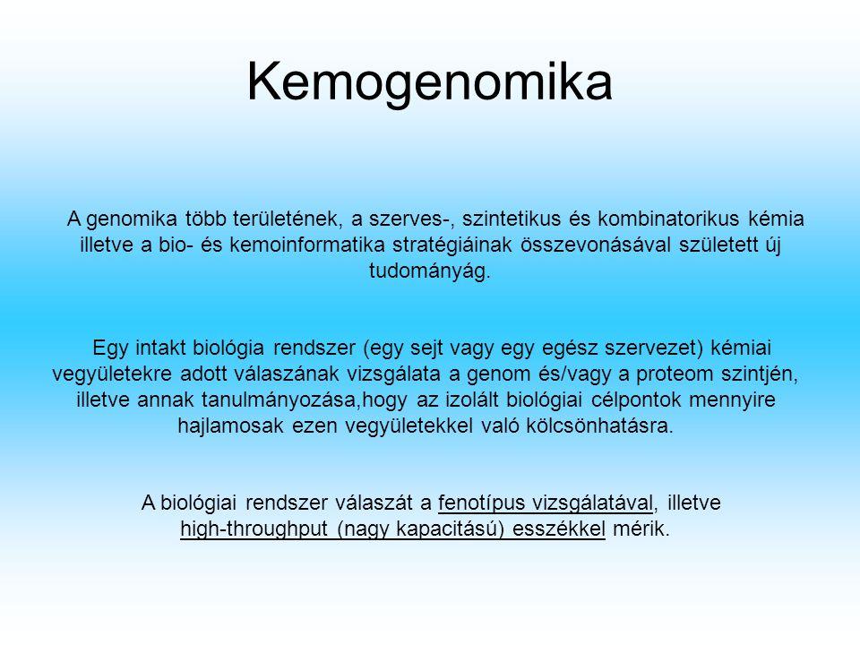 Kemogenomika Egy intakt biológia rendszer (egy sejt vagy egy egész szervezet) kémiai vegyületekre adott válaszának vizsgálata a genom és/vagy a proteo
