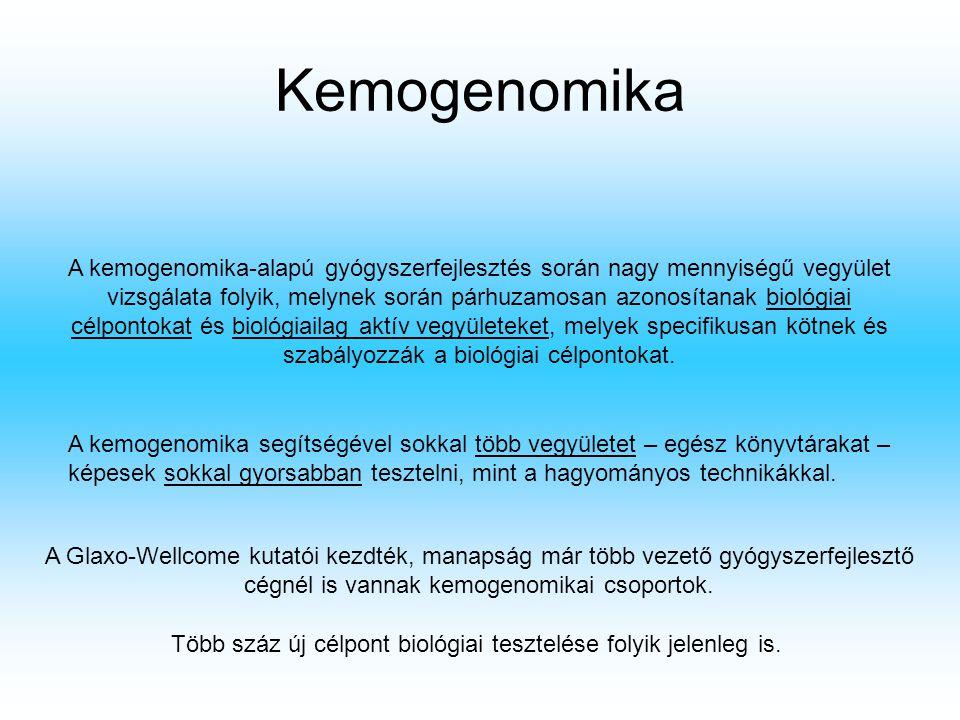 Kísérleti kemogenomika A kemogenomikai kutatások során aktív vegyületek (ligandok) segítségével vizsgálják és jellemzik a proteóma funkcióit.