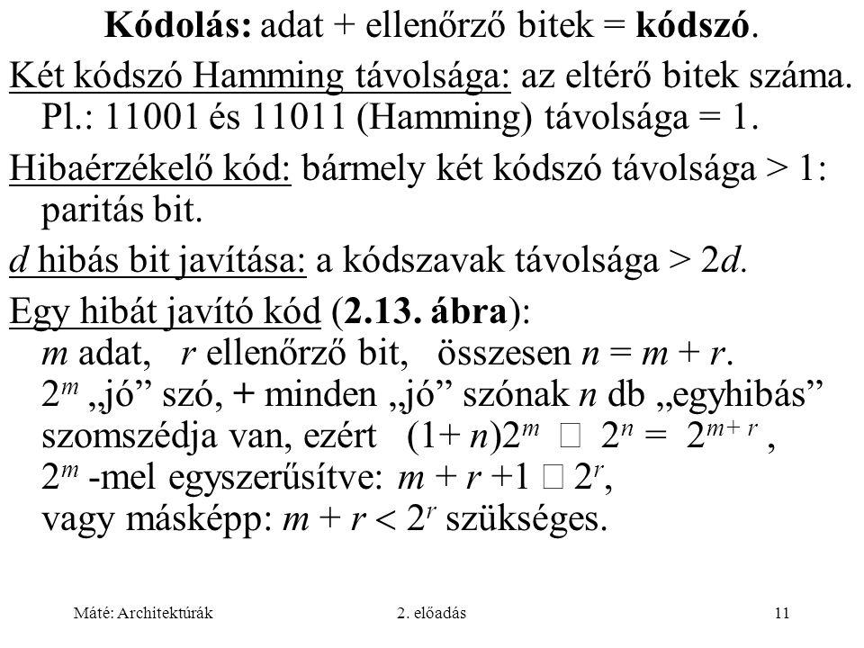 Máté: Architektúrák2. előadás11 Kódolás: adat + ellenőrző bitek = kódszó. Két kódszó Hamming távolsága: az eltérő bitek száma. Pl.: 11001 és 11011 (Ha