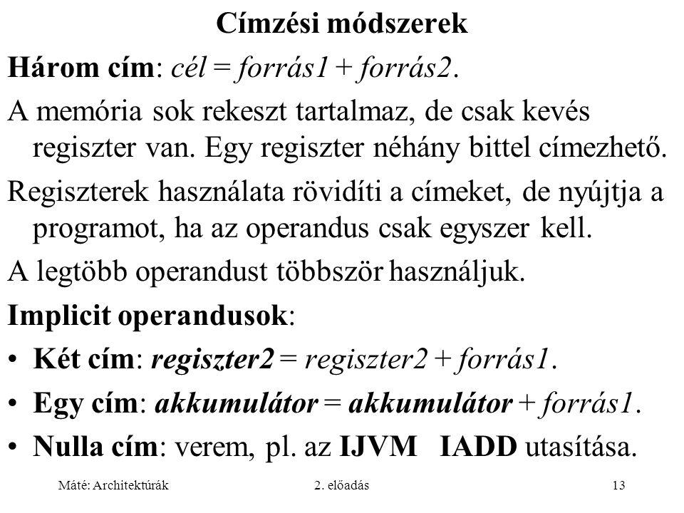 Máté: Architektúrák2. előadás13 Címzési módszerek Három cím: cél = forrás1 + forrás2. A memória sok rekeszt tartalmaz, de csak kevés regiszter van. Eg