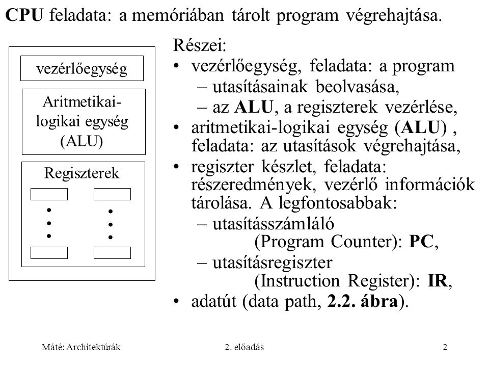 Máté: Architektúrák2. előadás2 Részei: vezérlőegység, feladata: a program –utasításainak beolvasása, –az ALU, a regiszterek vezérlése, aritmetikai-log
